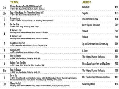 新曲 BODYCOMBAT59 トラックリスト完全版